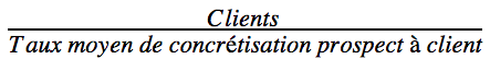 aligner-vente-marketing-indicateur-marketing-nombre-leads