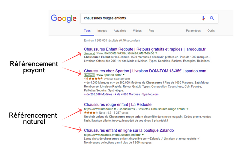 comment-ameliorer-durablement-seo-referencement-payant-naturel