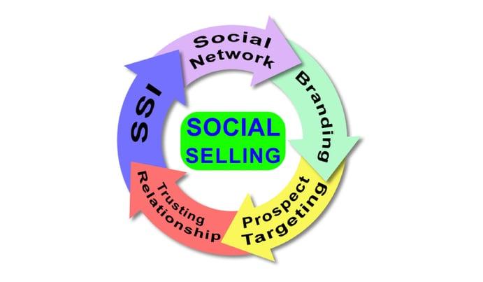 comment-prospecter-nouveaux-clients-social-selling