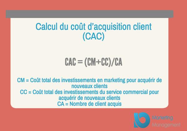 cout acquisition client reunion