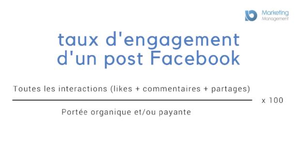 taux-engagement-post-facebook-calcul