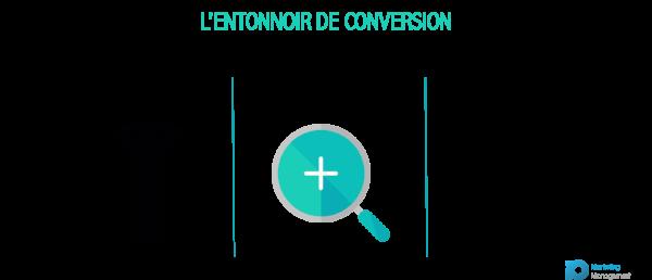 creer-site-ecommerce-tunnel-de-conversion
