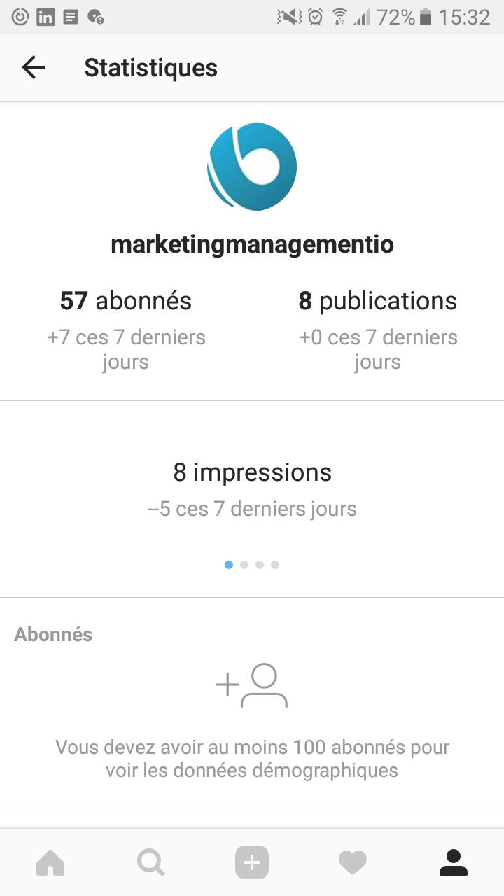 Instagram statistiques.png