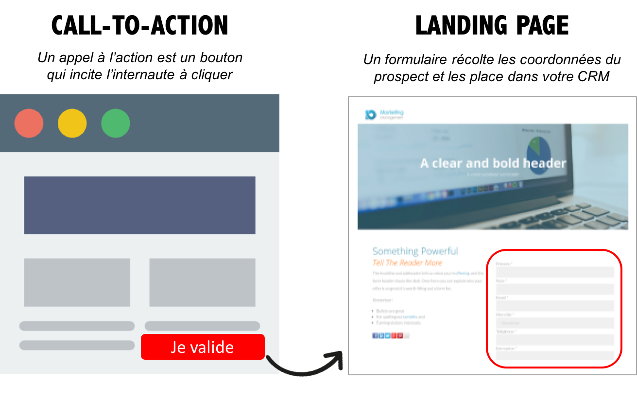 call to action landing page.png