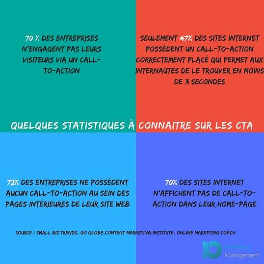 call to action statistiques.jpg