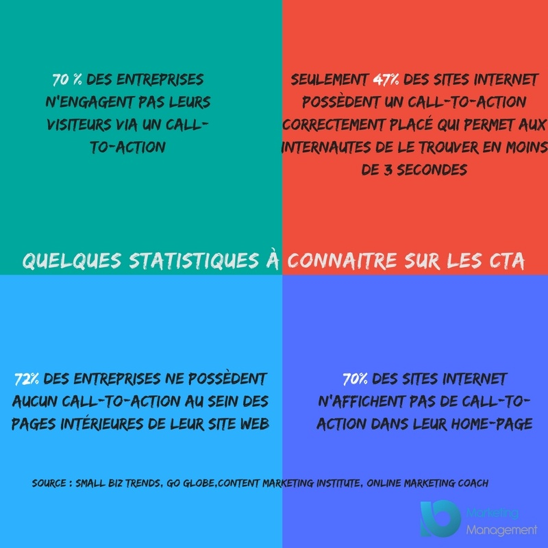call to action statistiques
