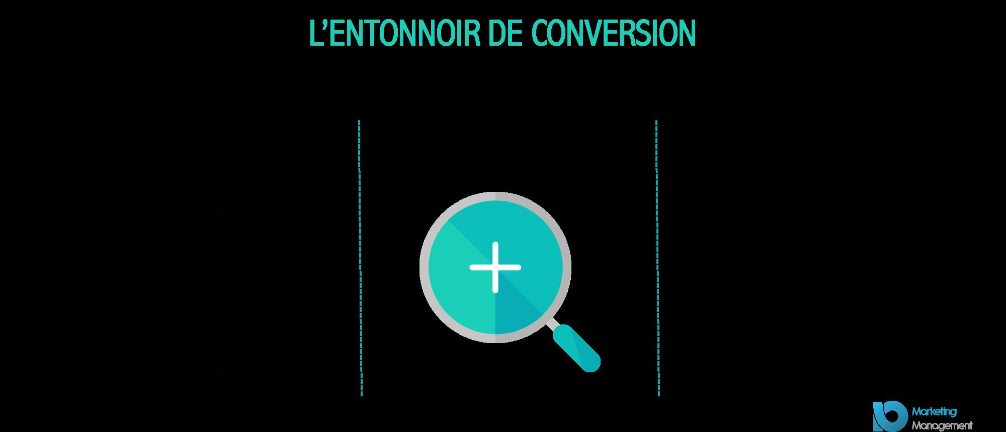 entonnoir conversion.png