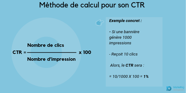 ctr-google-adwords-calcul