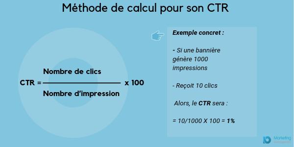 ctr-google-adwords-calcul