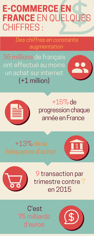 e-commerce-reunion-infographie