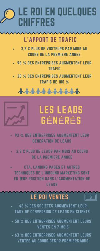 Infographie contenu web.png