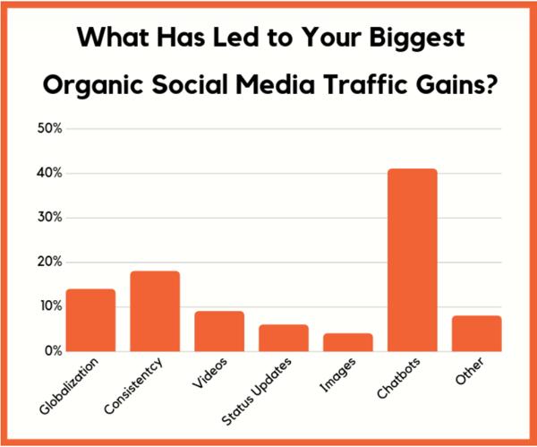 strategie-marketing-inbound-2019-social-media