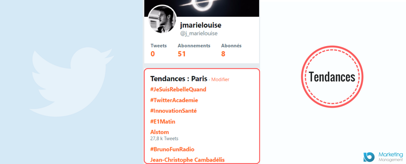 Sujet tendence, twitter.png