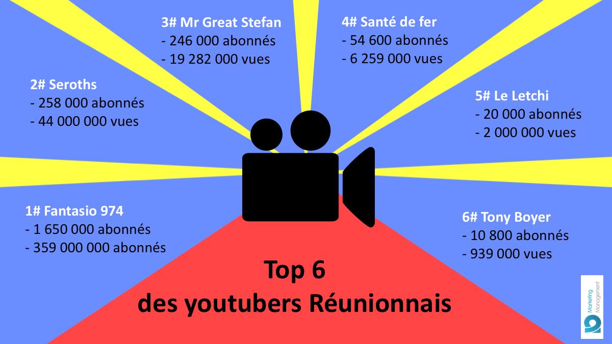 youtuber reunionnais.png