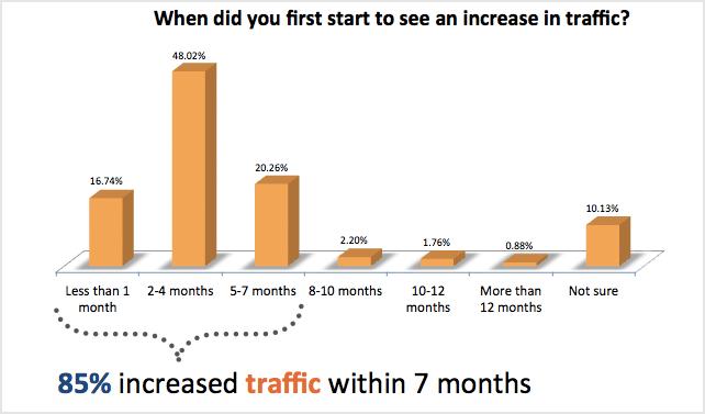 Trafic-inbound-marketing.png