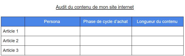audit-contenu-site-internet