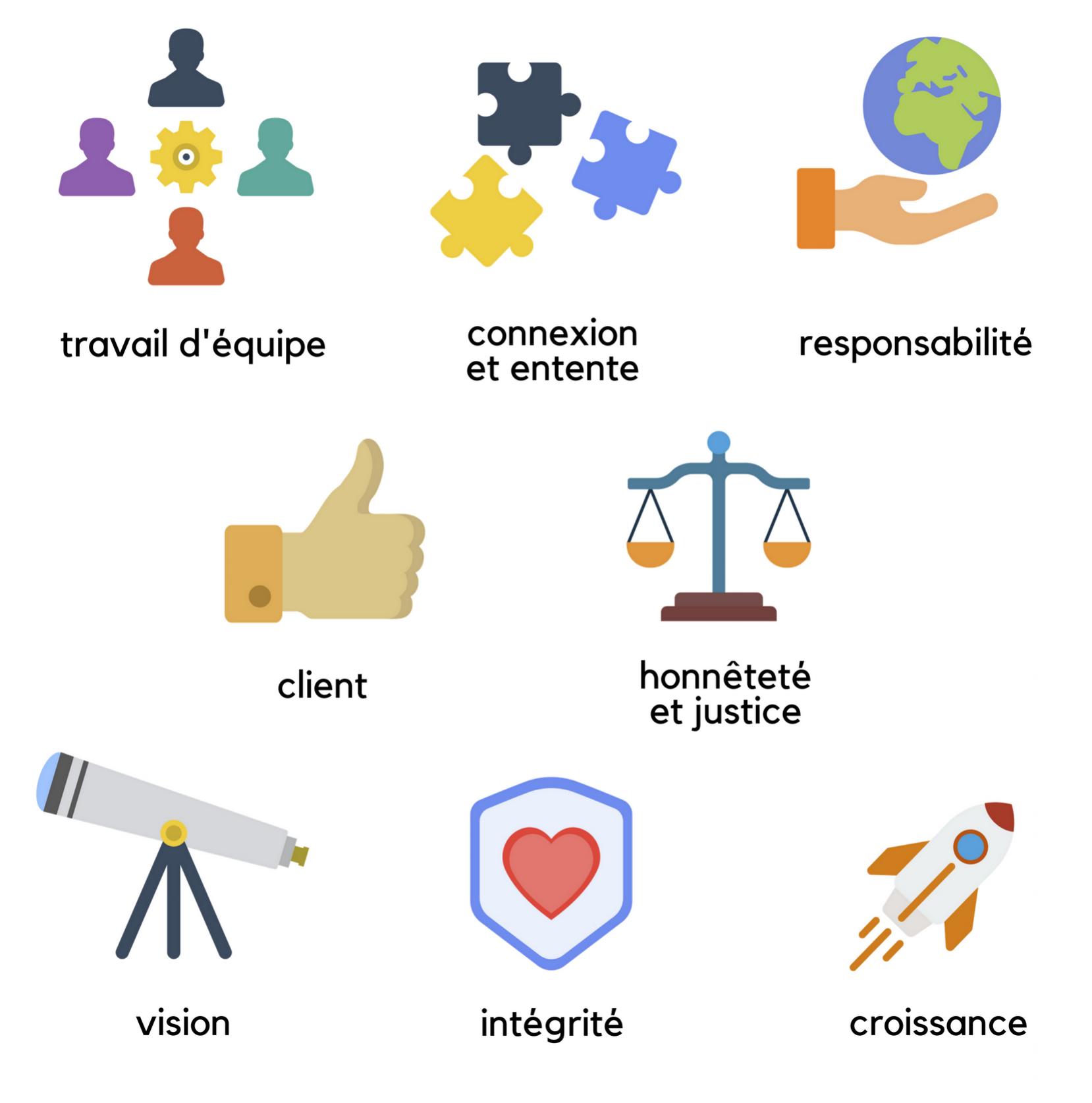 culture-d-entreprise-valeurs-278480-edited