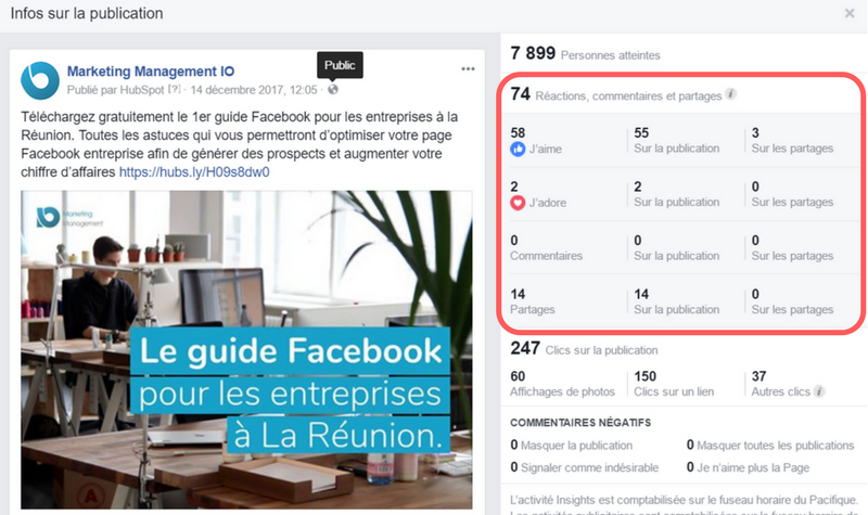 interaction statistiques facebook