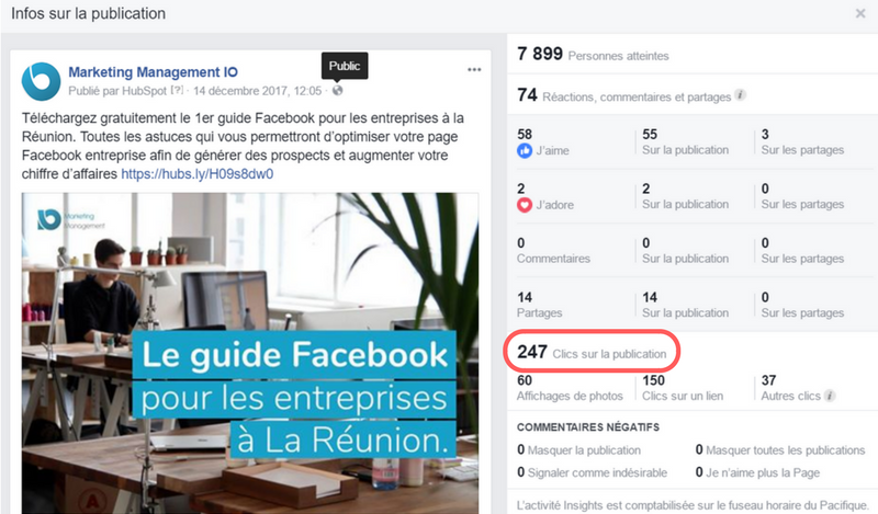 publication-facebook-engageante-clics