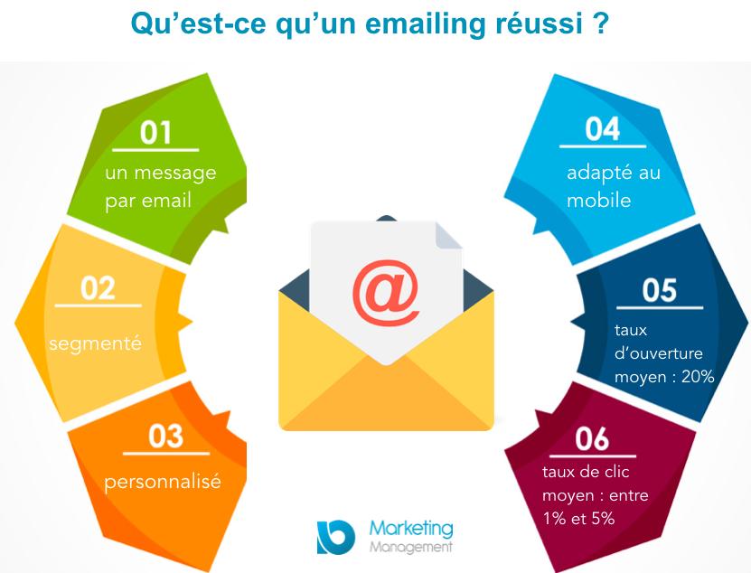 visuel optimiser emailing .png